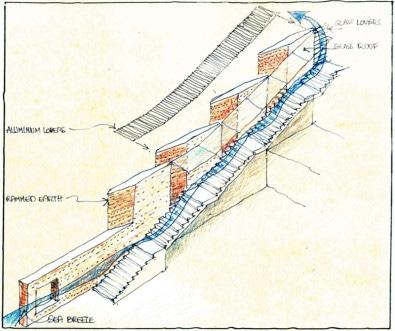 Luigi Rosselli, Sketch, Perspective